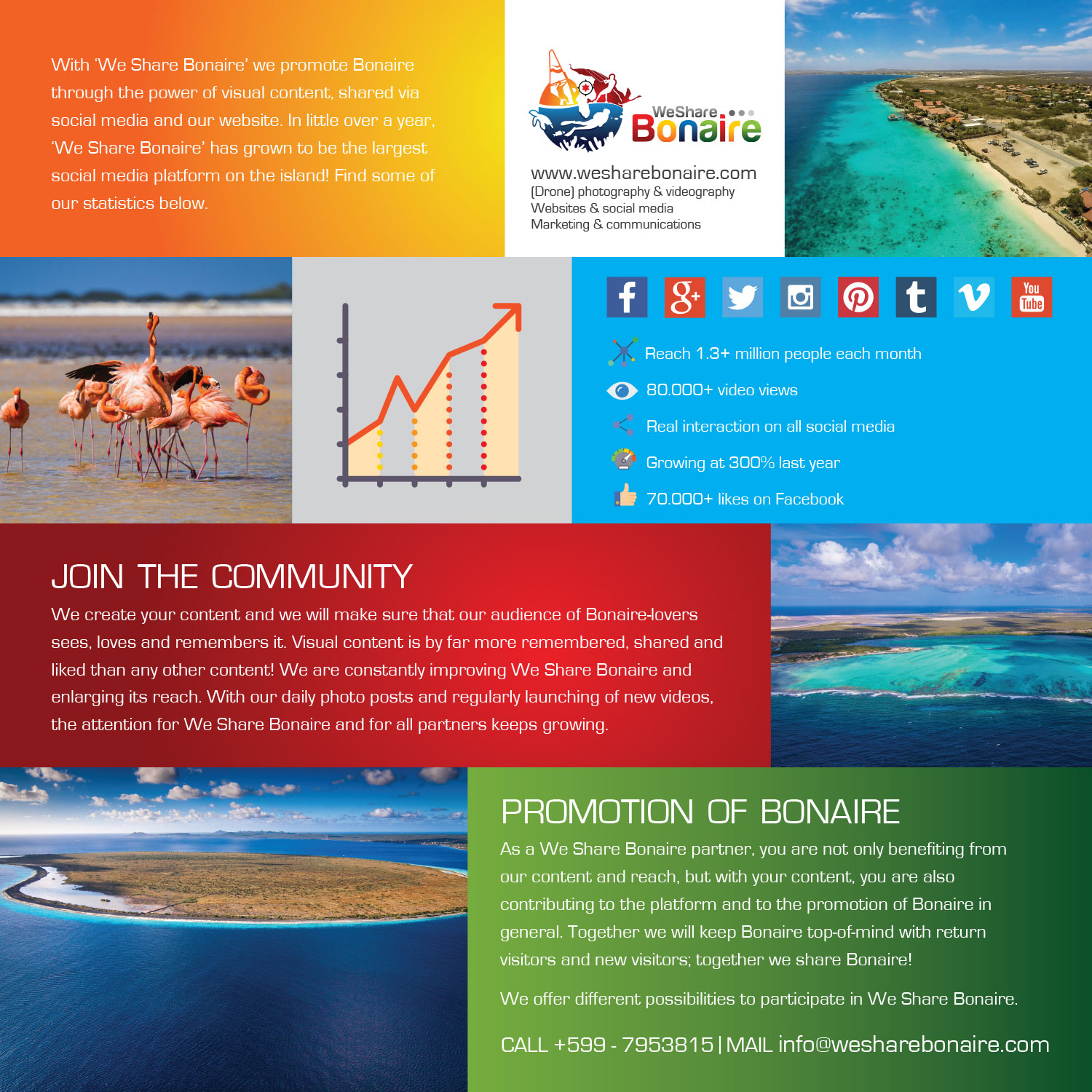 We Share Bonaire Information